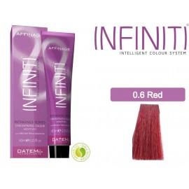 Ενισχυτικό Χρώματος INTENSIVES 0.6 RED